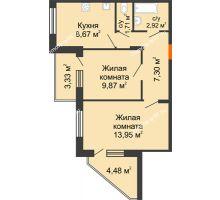 2 комнатная квартира 48,33 м², ЖК Розмарин - планировка