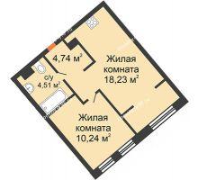 """2 комнатная квартира 37,72 м² в ЖК Европейский берег, дом ГП-9 """"Дом Монако"""" - планировка"""
