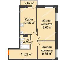2 комнатная квартира 57,23 м² - ЖК Зеленый берег Life